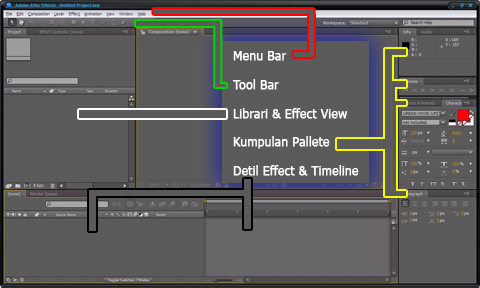 layout after effect