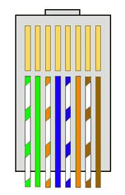 Koneksi 2 PC menggunakan kabel Cross web desain grafis
