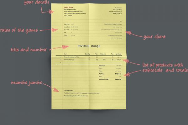 Invoice Generator: Cara Cepat dan Mudah Bikin Invoice Online
