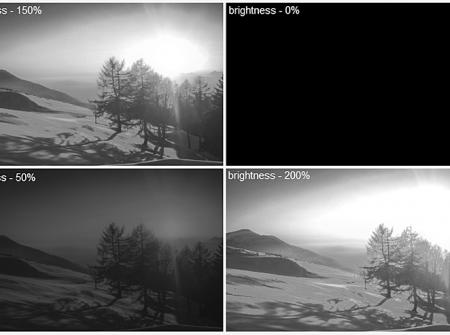 Belajar CSS : Mengatur Gelap Terang/Brightness Pada Gambar/Foto di CSS