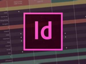 Telah Hadir Tutorial Berseri Belajar Adobe InDesign! GRATIS!